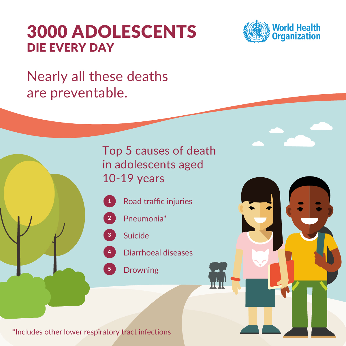 adolescent-causes-death-infographic